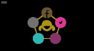 menores y redes sociales en tenerife